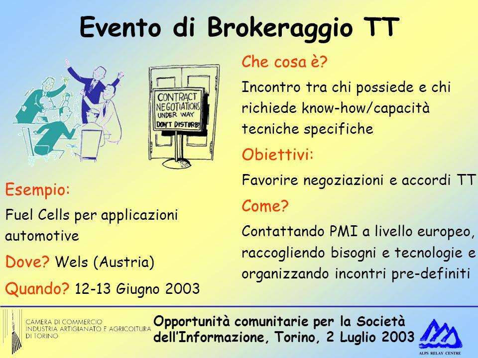 Opportunità comunitarie per la Società dellInformazione, Torino, 2 Luglio 2003 Evento di Brokeraggio TT Che cosa è? Incontro tra chi possiede e chi ri