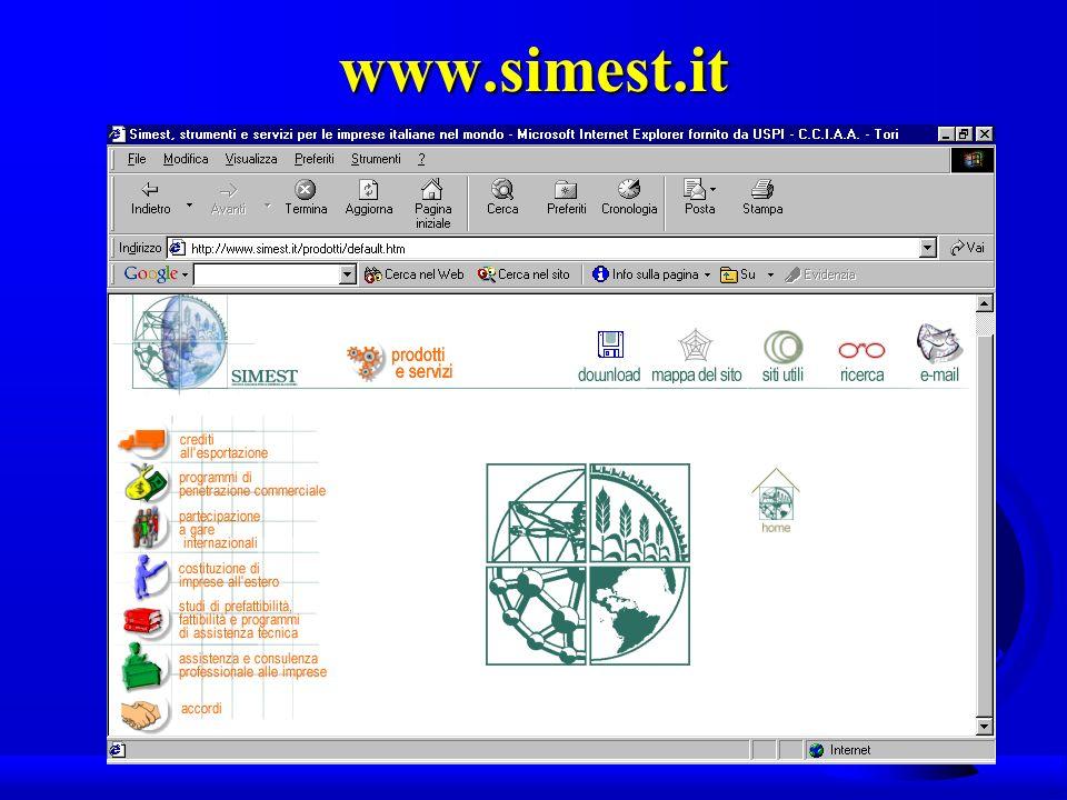 www.simest.it