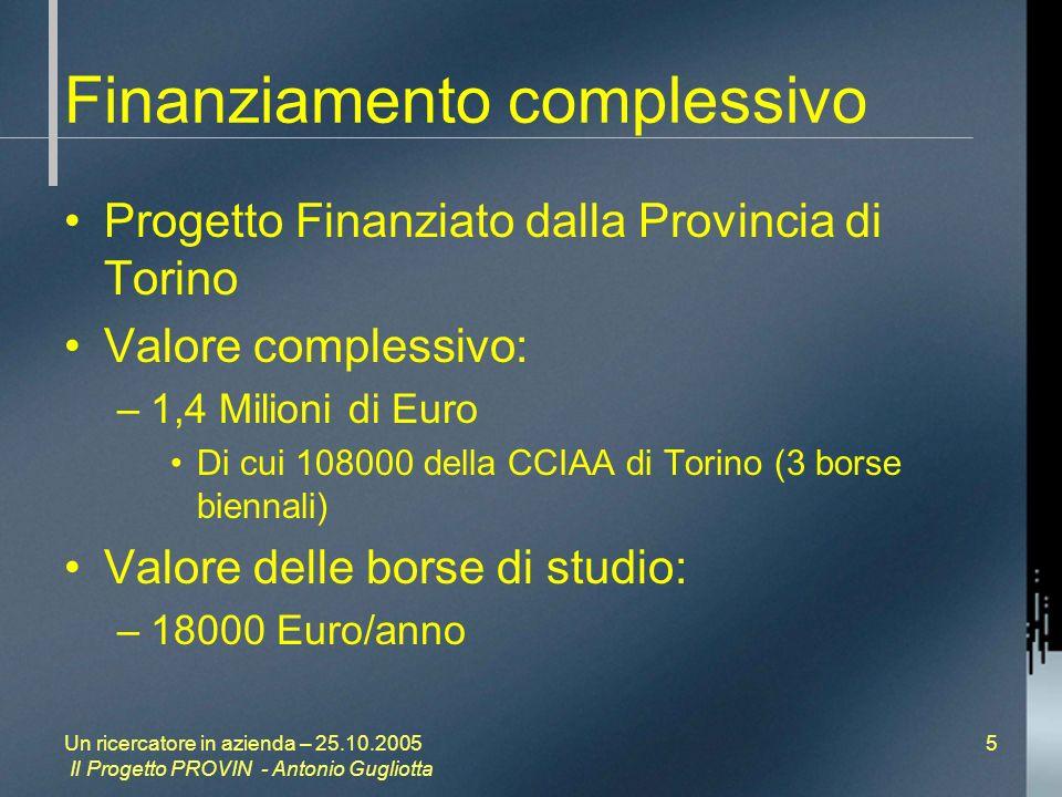 Un ricercatore in azienda – 25.10.2005 Il Progetto PROVIN - Antonio Gugliotta 5 Finanziamento complessivo Progetto Finanziato dalla Provincia di Torino Valore complessivo: –1,4 Milioni di Euro Di cui 108000 della CCIAA di Torino (3 borse biennali) Valore delle borse di studio: –18000 Euro/anno