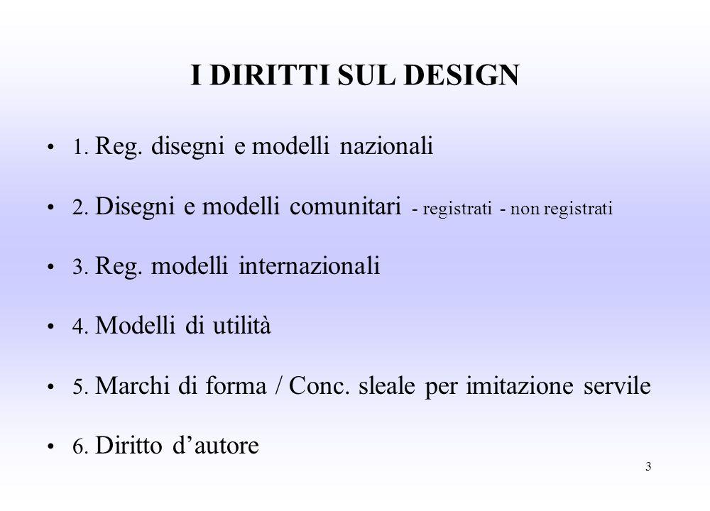 3 I DIRITTI SUL DESIGN 1.Reg. disegni e modelli nazionali 2.