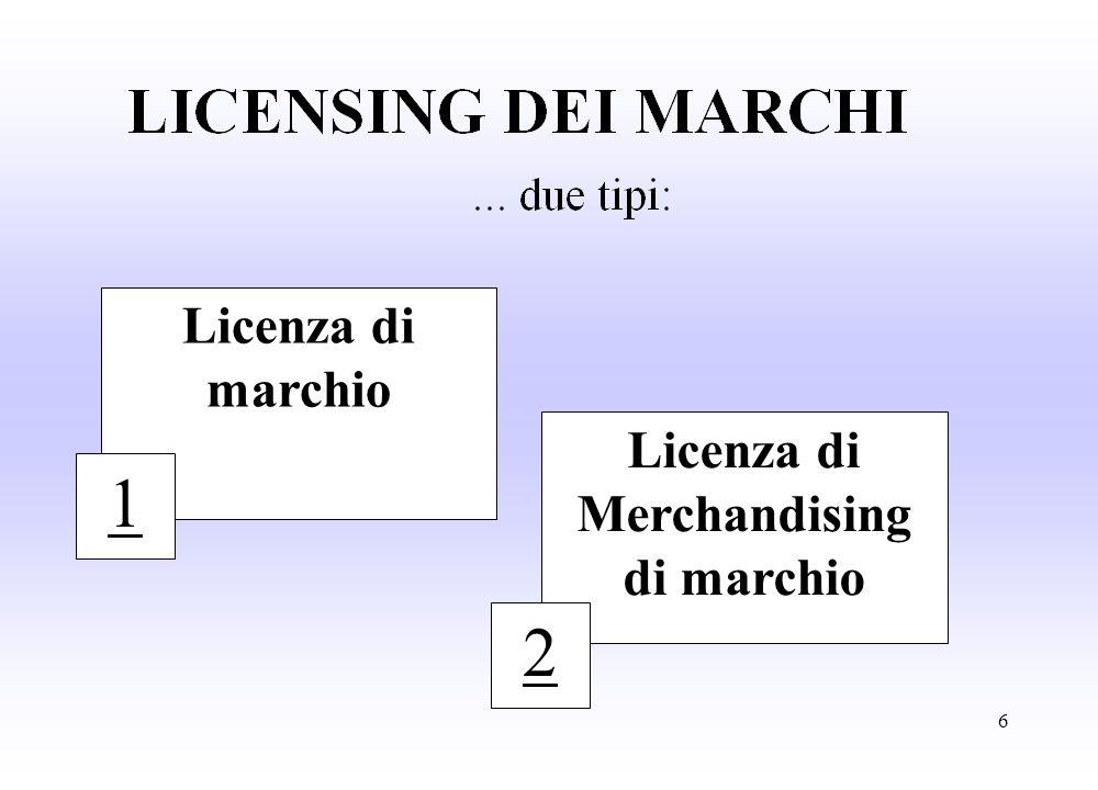 5 Il DESIGN nel LICENSING dei MARCHI