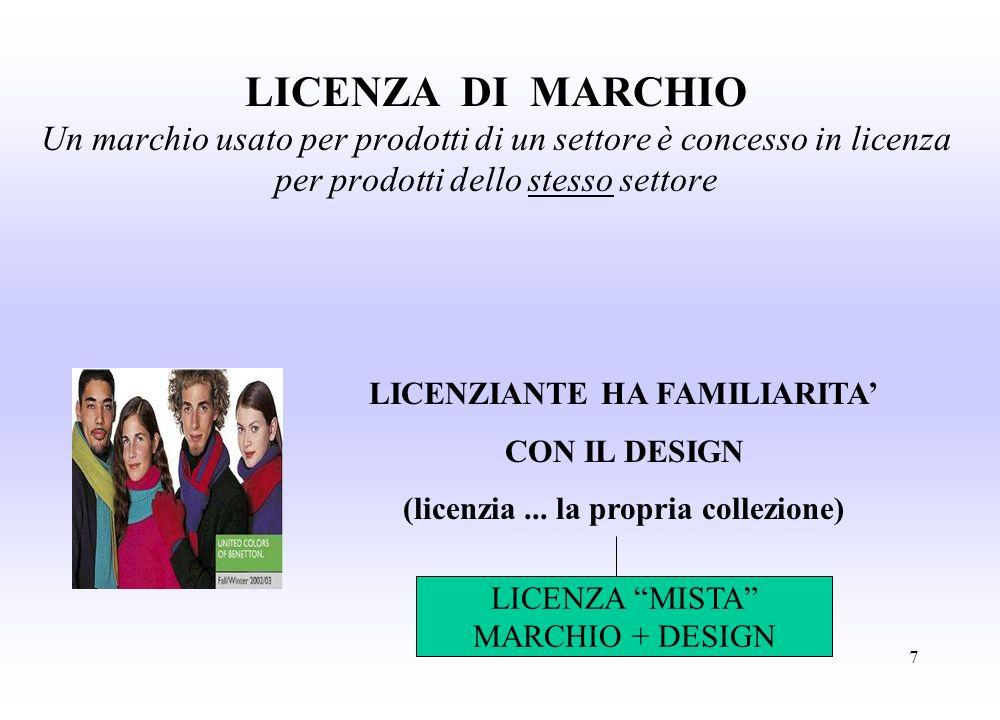 6 Licenza di marchio 1 Licenza di Merchandising di marchio 2