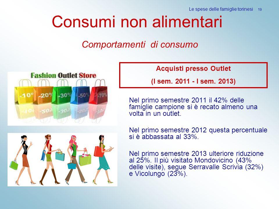 Consumi non alimentari Comportamenti di consumo Nel primo semestre 2011 il 42% delle famiglie campione si è recato almeno una volta in un outlet. Nel