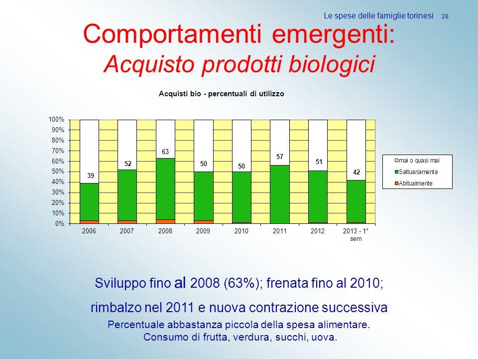 Comportamenti emergenti: Acquisto prodotti biologici Le spese delle famiglie torinesi 28 Percentuale abbastanza piccola della spesa alimentare. Consum