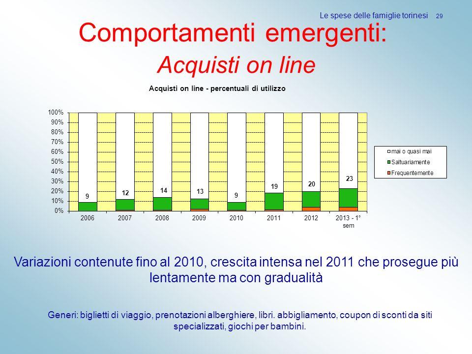 Comportamenti emergenti: Acquisti on line Le spese delle famiglie torinesi 29 Generi: biglietti di viaggio, prenotazioni alberghiere, libri. abbigliam