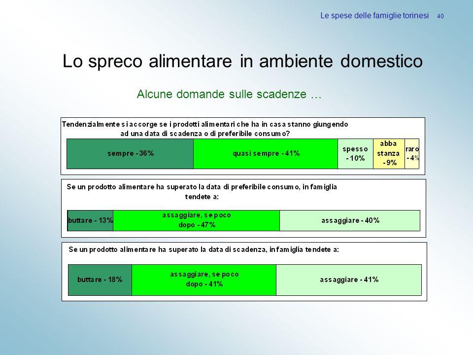 Le spese delle famiglie torinesi 40 Lo spreco alimentare in ambiente domestico Alcune domande sulle scadenze …