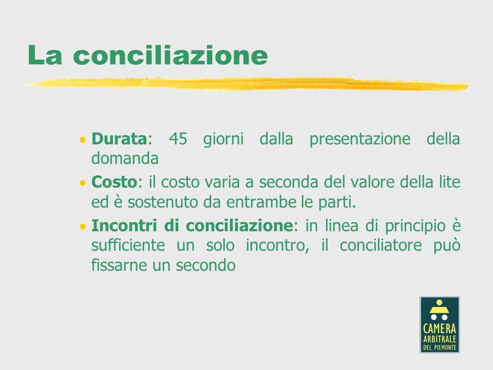 Contatti utili zSegreteria della Camera Arbitrale del Piemonte via S.Francesco da Paola 24 - Torino Tel.