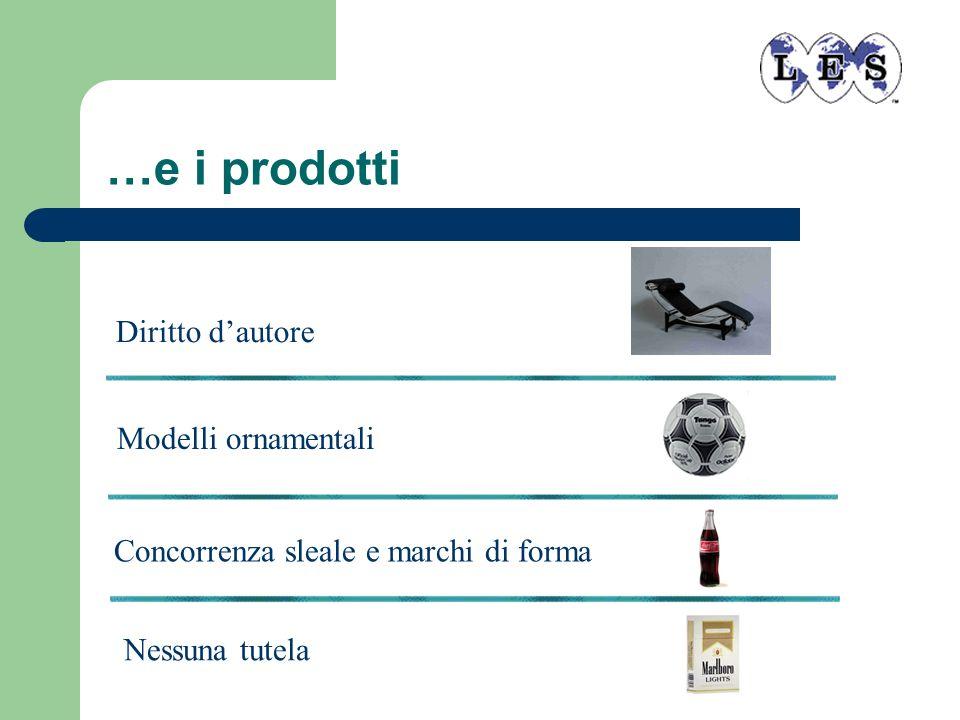 Diritto dautore Modelli ornamentali Concorrenza sleale e marchi di forma Nessuna tutela …e i prodotti