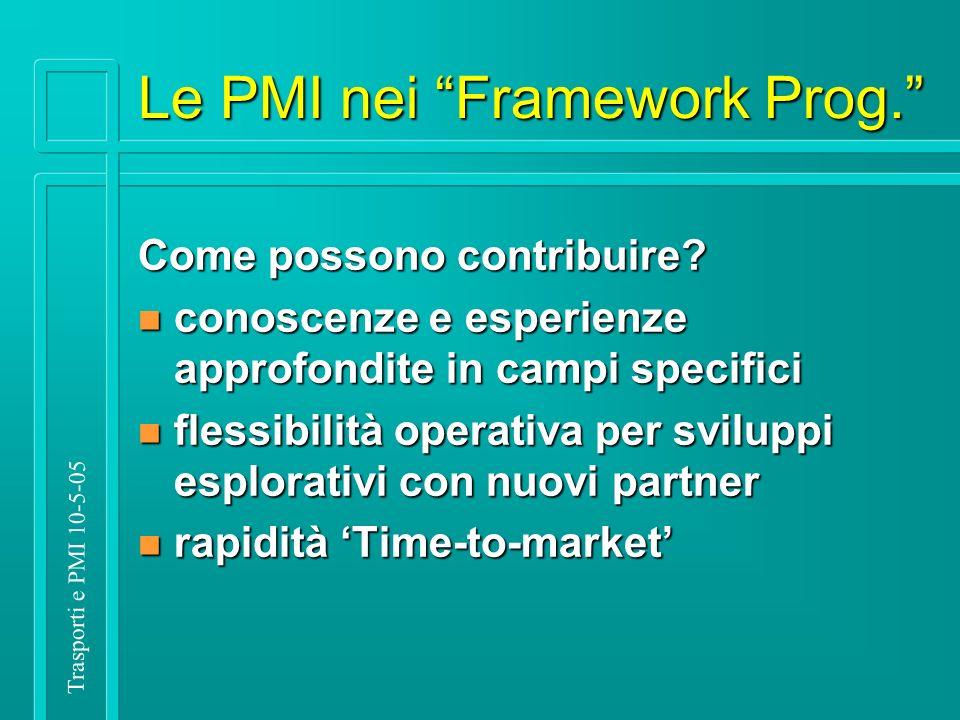 Trasporti e PMI 10-5-05 Le PMI nei Framework Prog.