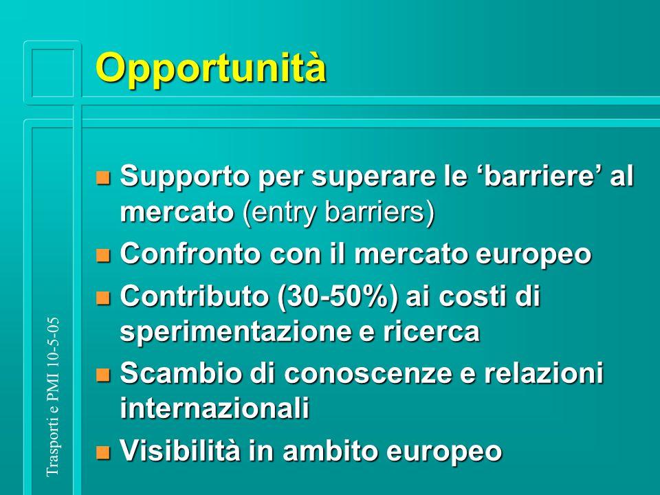 Trasporti e PMI 10-5-05 Opportunità n Supporto per superare le barriere al mercato (entry barriers) n Confronto con il mercato europeo n Contributo (30-50%) ai costi di sperimentazione e ricerca n Scambio di conoscenze e relazioni internazionali n Visibilità in ambito europeo