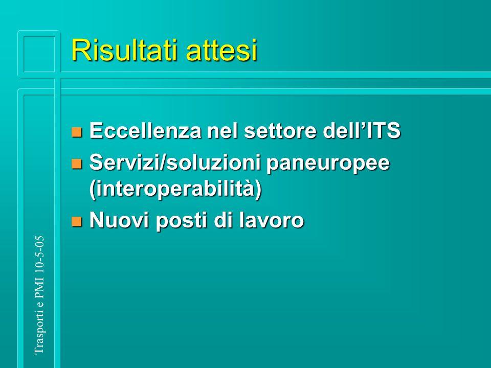 Trasporti e PMI 10-5-05 Risultati attesi n Eccellenza nel settore dellITS n Servizi/soluzioni paneuropee (interoperabilità) n Nuovi posti di lavoro