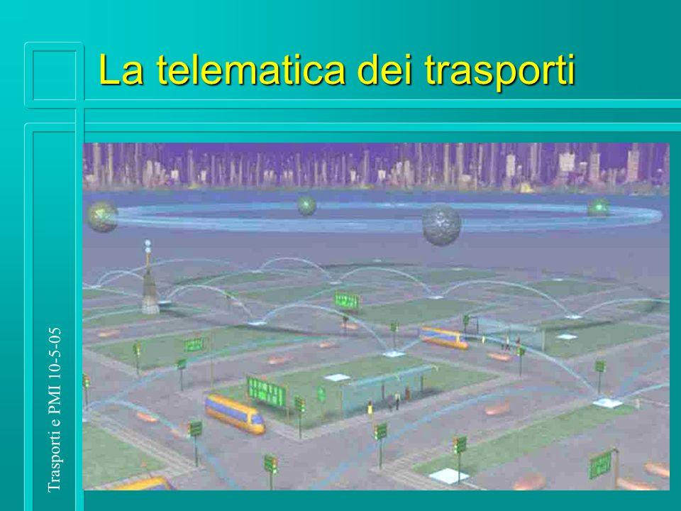 Trasporti e PMI 10-5-05 Ruolo MIZAR in FIDEUS Obiettivo: sviluppo di uno strumento telematico per la Gestione della Logistica: Cose da fare: - cogliere i requisiti - creare un prototipo (piattaforma) - partecipare alle dimostrazioni/prove - perfezionare lo strumento telematico - produrre linee guida - partecipare alle dimostrazioni/prove - perfezionare lo strumento telematico - produrre linee guida