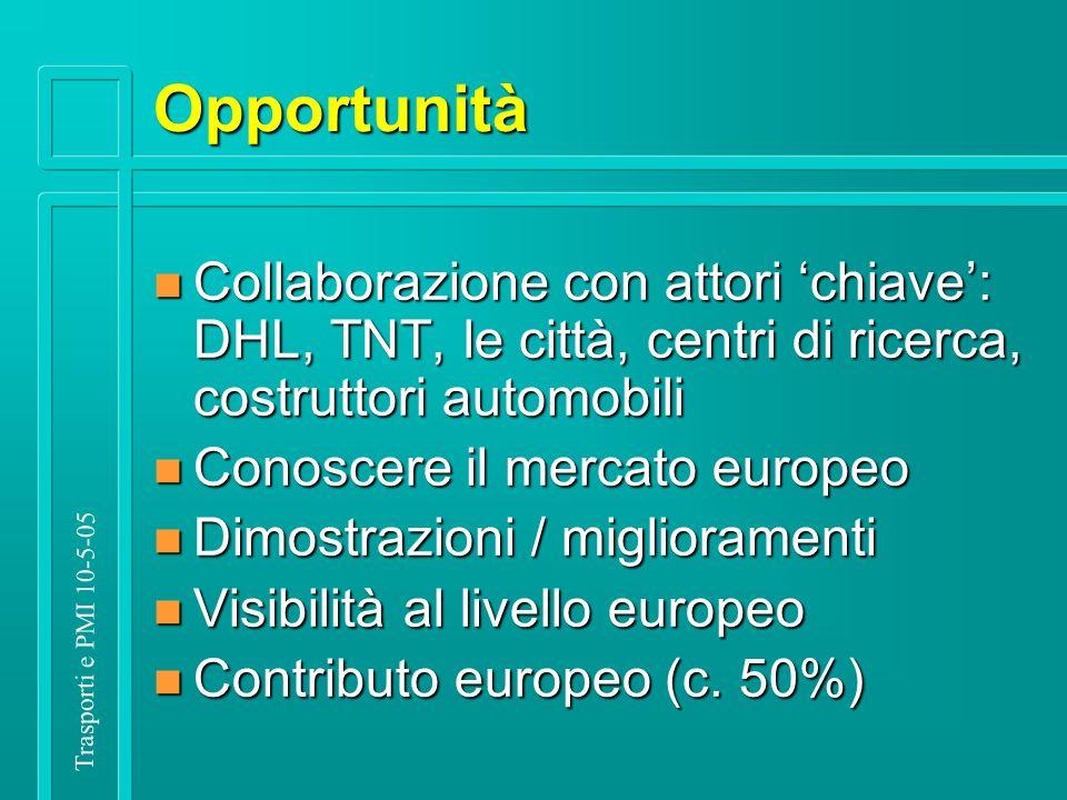 Trasporti e PMI 10-5-05 Opportunità n Collaborazione con attori chiave: DHL, TNT, le città, centri di ricerca, costruttori automobili n Conoscere il mercato europeo n Dimostrazioni / miglioramenti n Visibilità al livello europeo n Contributo europeo (c.