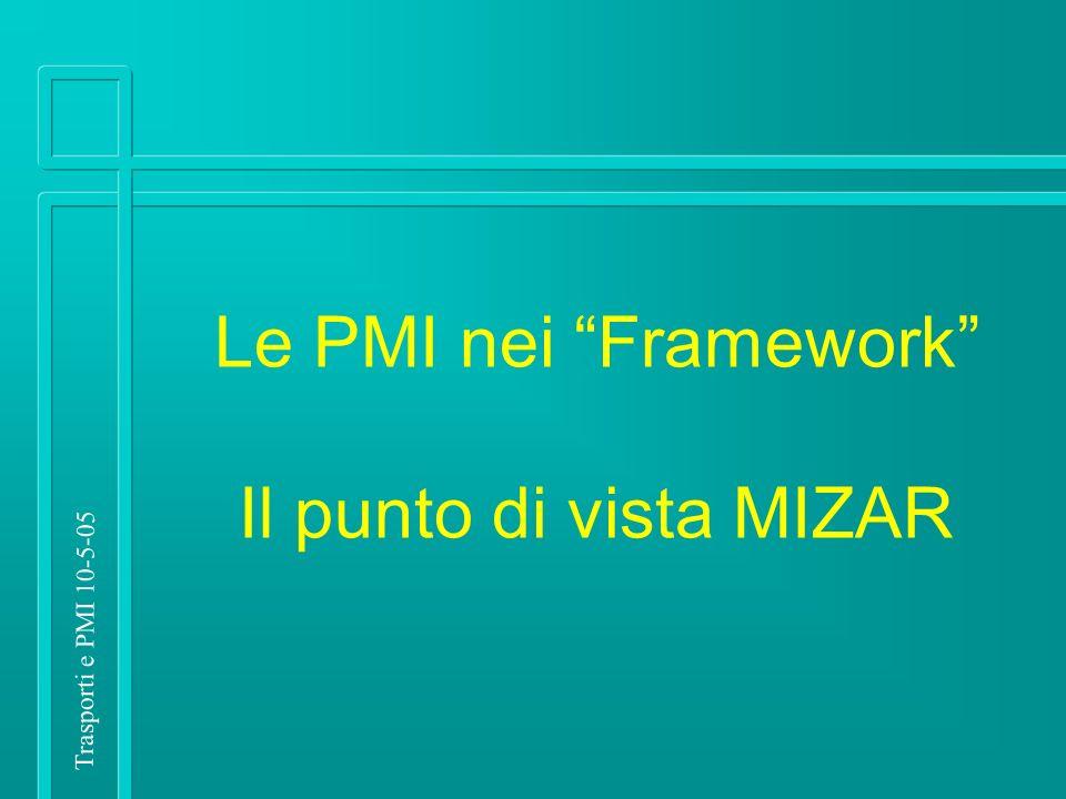 Le PMI nei Framework Il punto di vista MIZAR
