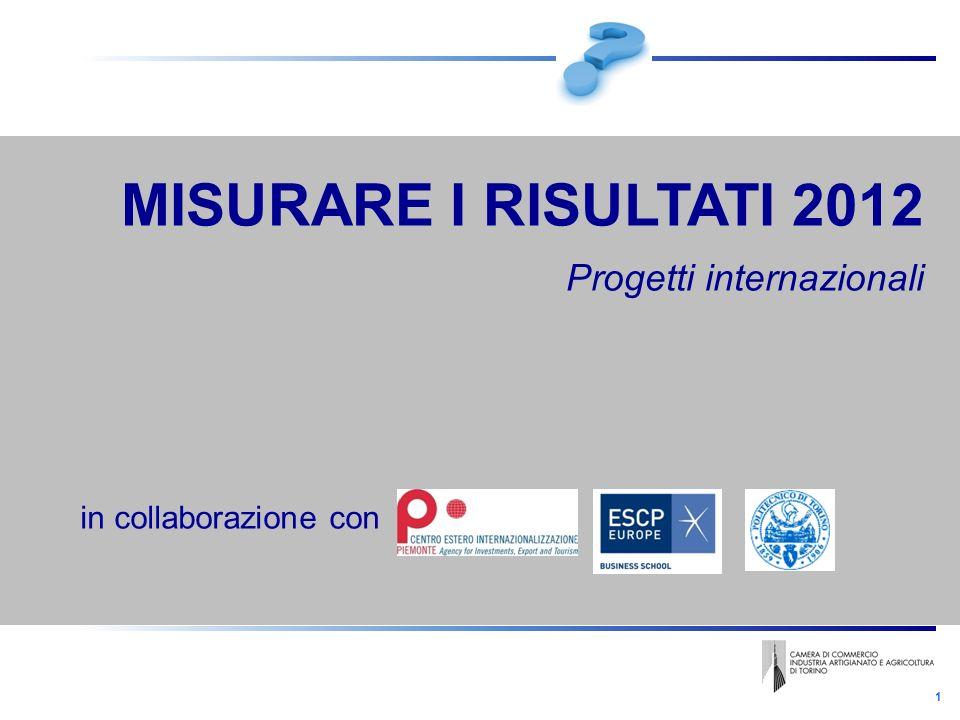 1 MISURARE I RISULTATI 2012 Progetti internazionali in collaborazione con