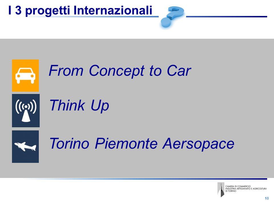 10 From Concept to Car Think Up Torino Piemonte Aersopace I 3 progetti Internazionali