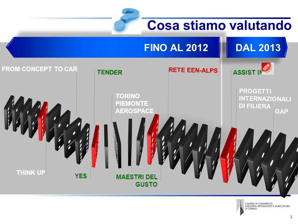 2 Cosa stiamo valutando FROM CONCEPT TO CAR TENDER MAESTRI DEL GUSTO TORINO PIEMONTE AEROSPACE YES THINK UP FINO AL 2012DAL 2013 RETE EEN-ALPS PROGETT