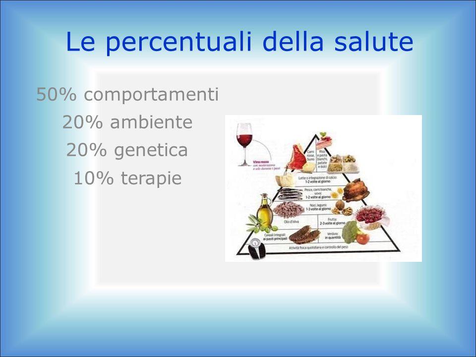 Le percentuali della salute 50% comportamenti 20% ambiente 20% genetica 10% terapie