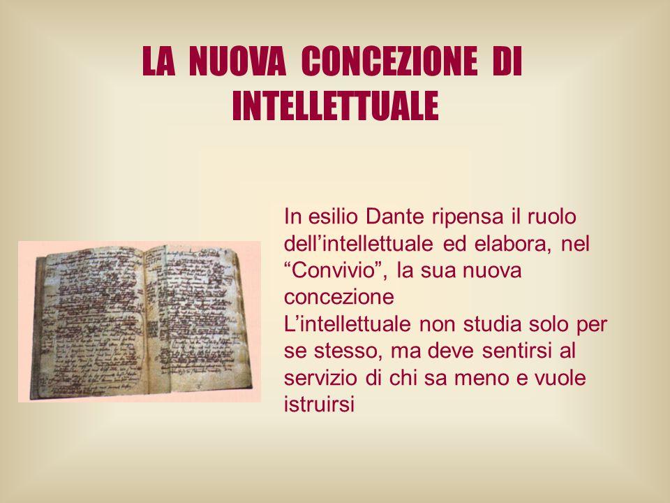 LA NUOVA CONCEZIONE DI INTELLETTUALE In esilio Dante ripensa il ruolo dellintellettuale ed elabora, nel Convivio, la sua nuova concezione Lintellettua