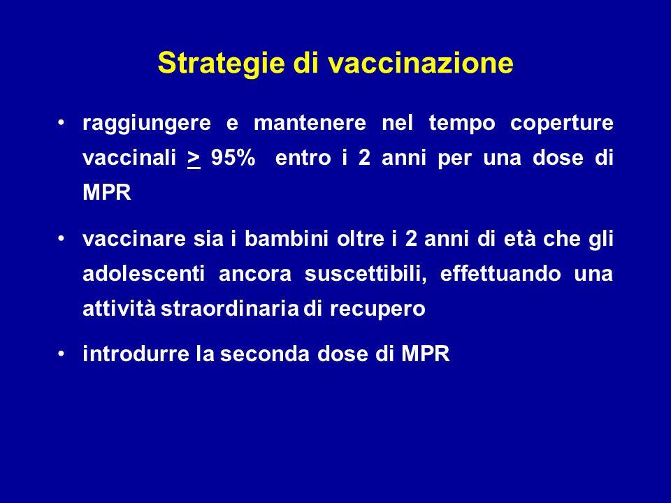 Strategie di vaccinazione raggiungere e mantenere nel tempo coperture vaccinali > 95% entro i 2 anni per una dose di MPR vaccinare sia i bambini oltre i 2 anni di età che gli adolescenti ancora suscettibili, effettuando una attività straordinaria di recupero introdurre la seconda dose di MPR