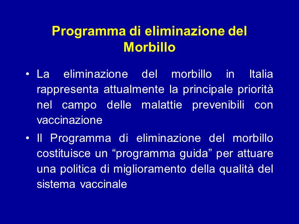 Programma di eliminazione del Morbillo La eliminazione del morbillo in Italia rappresenta attualmente la principale priorità nel campo delle malattie prevenibili con vaccinazione Il Programma di eliminazione del morbillo costituisce un programma guida per attuare una politica di miglioramento della qualità del sistema vaccinale