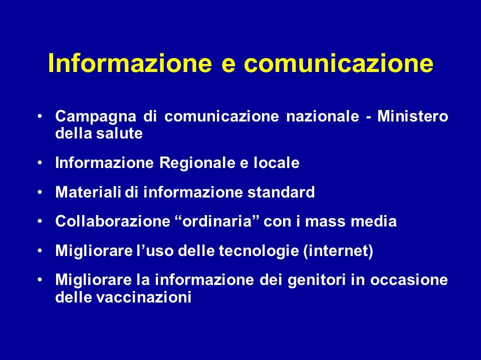 Informazione e comunicazione Campagna di comunicazione nazionale - Ministero della salute Informazione Regionale e locale Materiali di informazione standard Collaborazione ordinaria con i mass media Migliorare luso delle tecnologie (internet) Migliorare la informazione dei genitori in occasione delle vaccinazioni