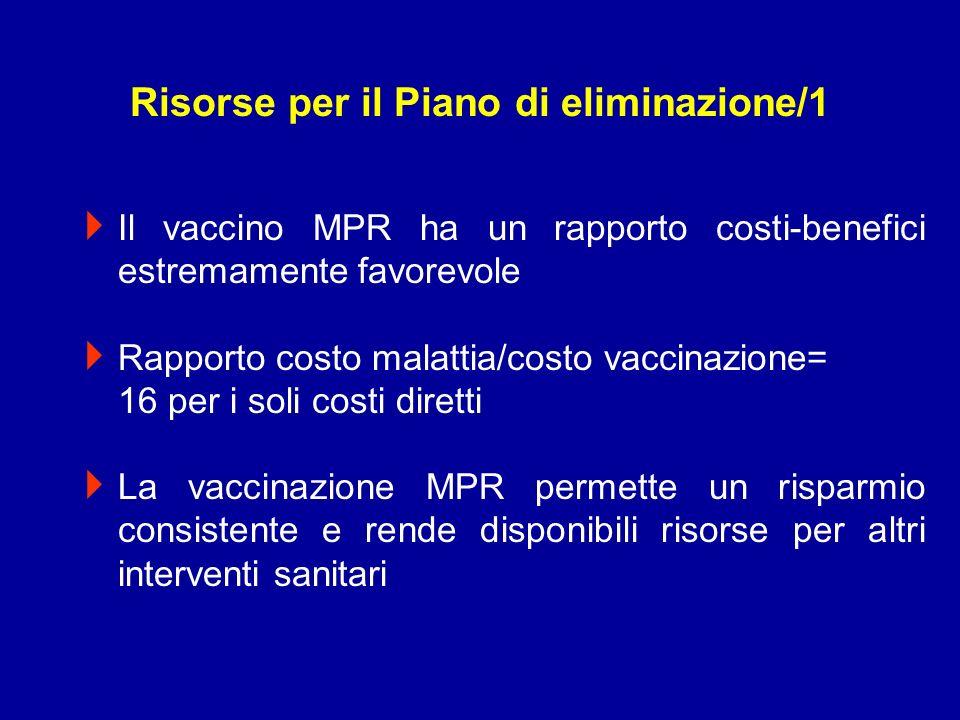 Il vaccino MPR ha un rapporto costi-benefici estremamente favorevole Rapporto costo malattia/costo vaccinazione= 16 per i soli costi diretti La vaccinazione MPR permette un risparmio consistente e rende disponibili risorse per altri interventi sanitari Risorse per il Piano di eliminazione/1