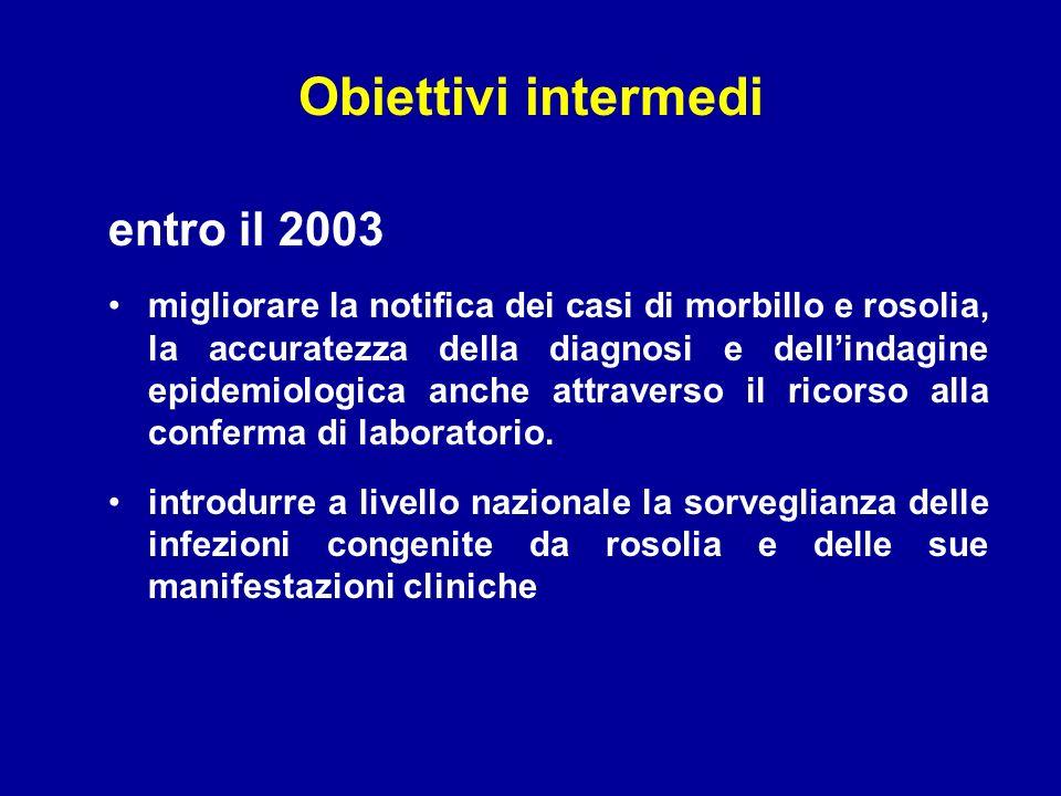 Obiettivi intermedi entro il 2003 migliorare la notifica dei casi di morbillo e rosolia, la accuratezza della diagnosi e dellindagine epidemiologica anche attraverso il ricorso alla conferma di laboratorio.
