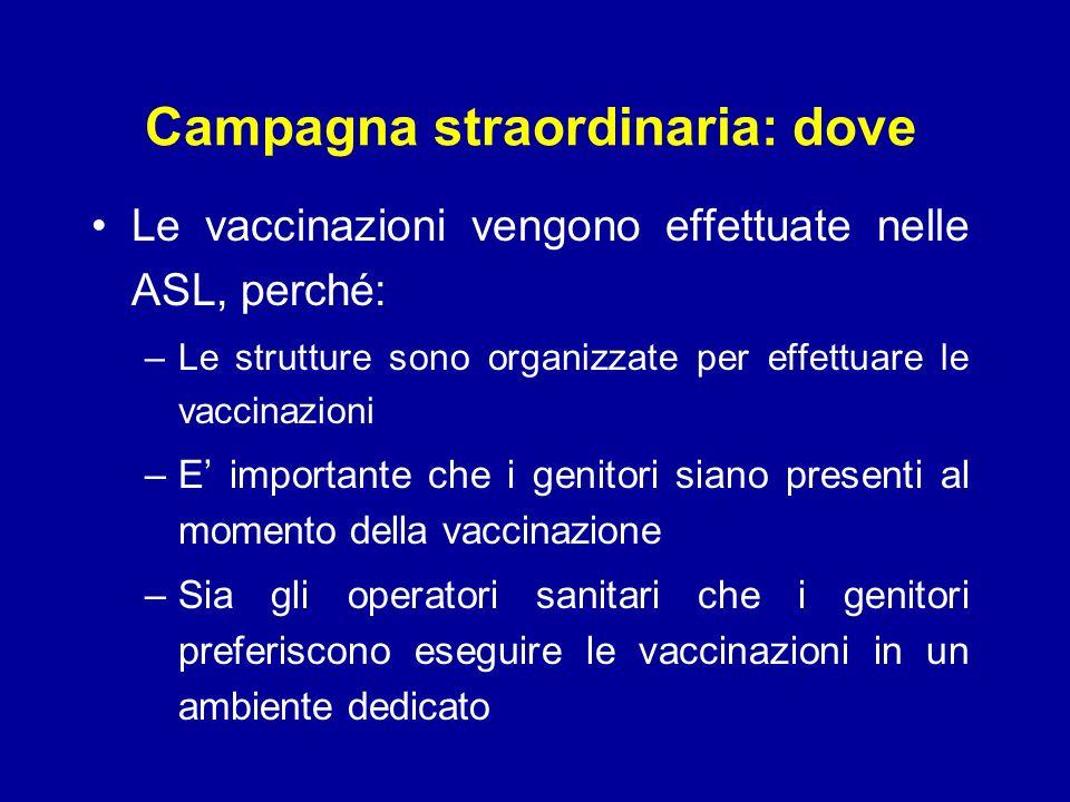 Campagna straordinaria: dove Le vaccinazioni vengono effettuate nelle ASL, perché: –Le strutture sono organizzate per effettuare le vaccinazioni –E im