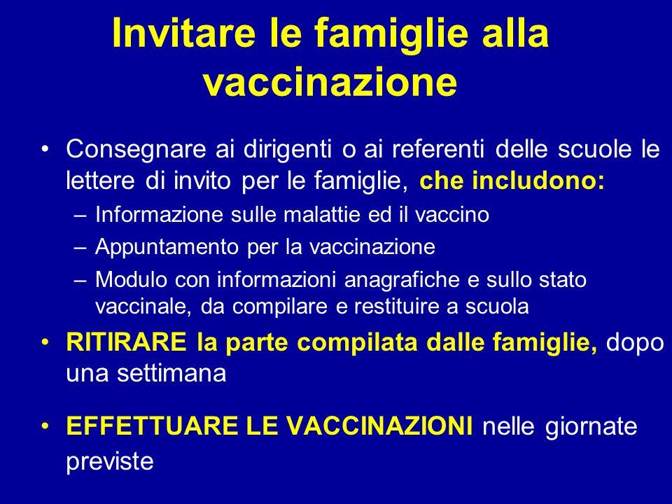 Invitare le famiglie alla vaccinazione Consegnare ai dirigenti o ai referenti delle scuole le lettere di invito per le famiglie, che includono: –Infor
