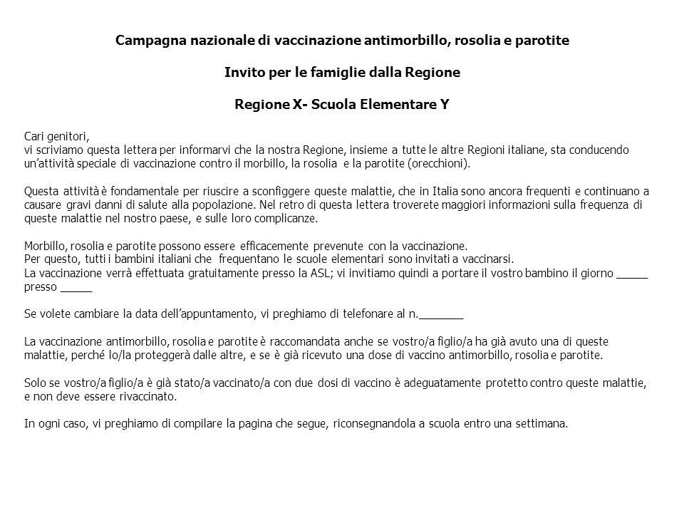Campagna nazionale di vaccinazione antimorbillo, rosolia e parotite Invito per le famiglie dalla Regione Regione X- Scuola Elementare Y Cari genitori,