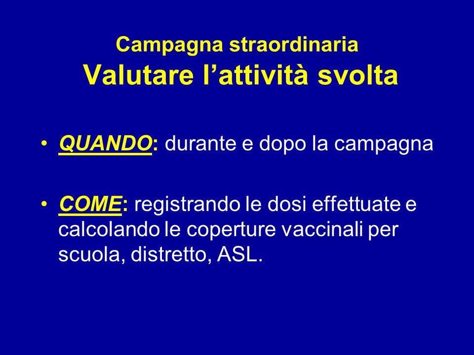Campagna straordinaria Valutare lattività svolta QUANDO: durante e dopo la campagna COME: registrando le dosi effettuate e calcolando le coperture vaccinali per scuola, distretto, ASL.