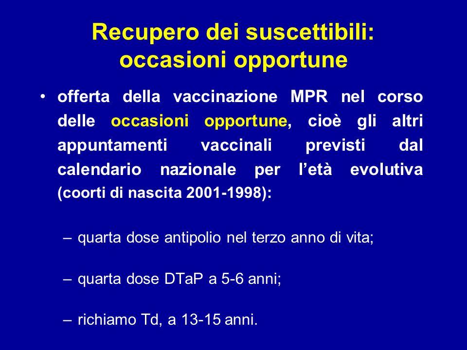 Recupero dei suscettibili: occasioni opportune offerta della vaccinazione MPR nel corso delle occasioni opportune, cioè gli altri appuntamenti vaccina