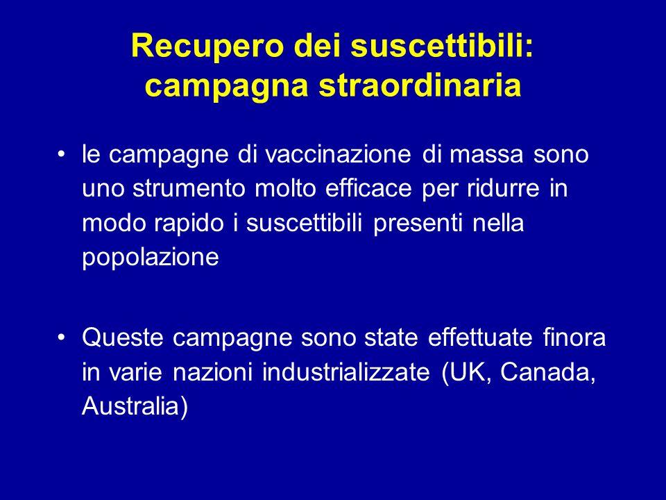 Recupero dei suscettibili: campagna straordinaria le campagne di vaccinazione di massa sono uno strumento molto efficace per ridurre in modo rapido i suscettibili presenti nella popolazione Queste campagne sono state effettuate finora in varie nazioni industrializzate (UK, Canada, Australia)