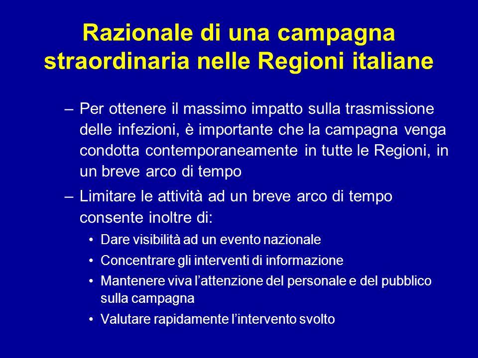 Razionale di una campagna straordinaria nelle Regioni italiane –Per ottenere il massimo impatto sulla trasmissione delle infezioni, è importante che l