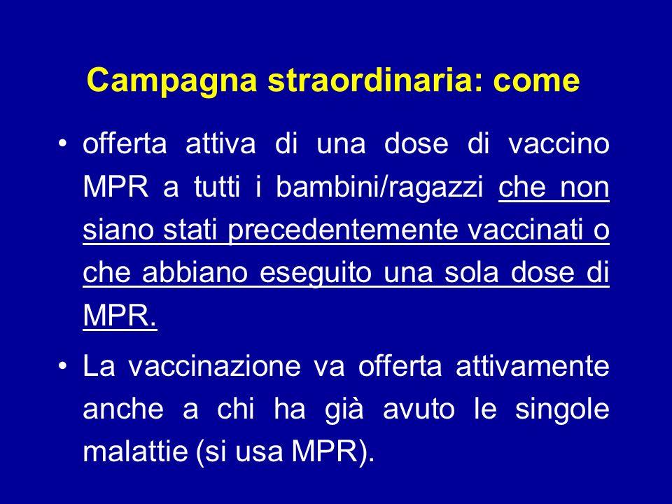 Campagna straordinaria: come offerta attiva di una dose di vaccino MPR a tutti i bambini/ragazzi che non siano stati precedentemente vaccinati o che abbiano eseguito una sola dose di MPR.