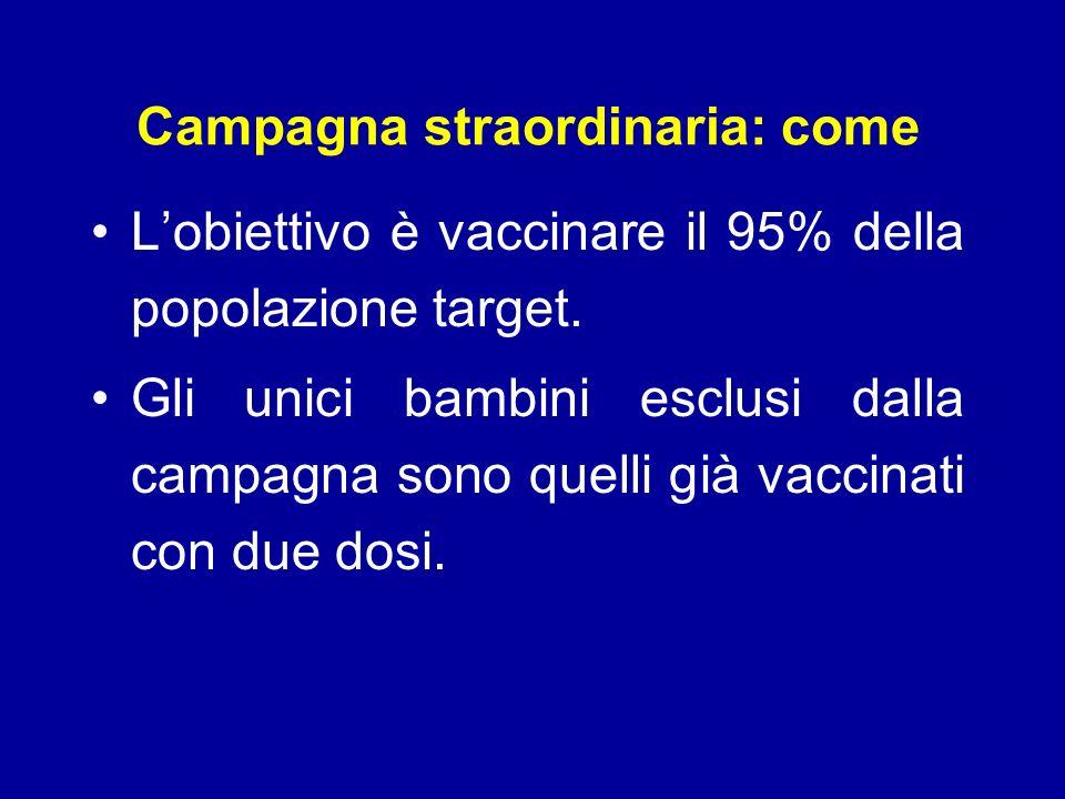 Campagna straordinaria: come Lobiettivo è vaccinare il 95% della popolazione target. Gli unici bambini esclusi dalla campagna sono quelli già vaccinat