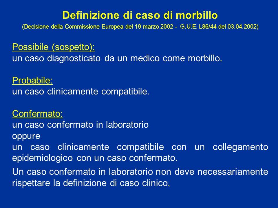 Definizione di caso di morbillo (Decisione della Commissione Europea del 19 marzo 2002 - G.U.E. L86/44 del 03.04.2002) Possibile (sospetto): un caso d