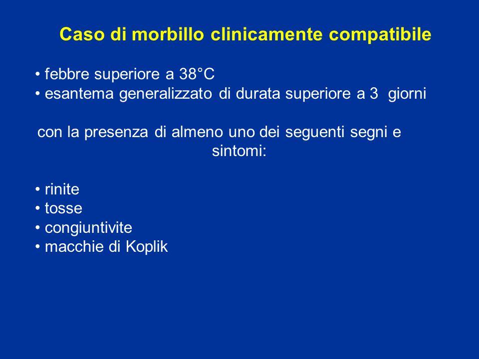 Caso di morbillo clinicamente compatibile febbre superiore a 38°C esantema generalizzato di durata superiore a 3 giorni con la presenza di almeno uno