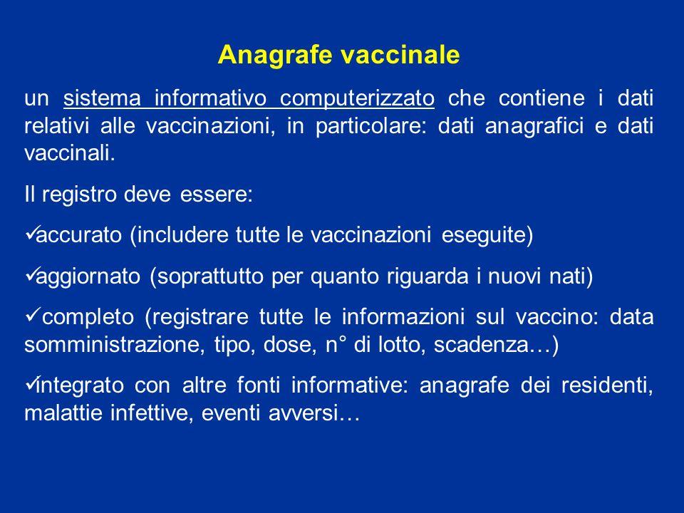Anagrafe vaccinale un sistema informativo computerizzato che contiene i dati relativi alle vaccinazioni, in particolare: dati anagrafici e dati vaccin