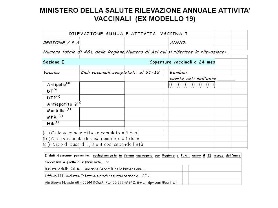MINISTERO DELLA SALUTE RILEVAZIONE ANNUALE ATTIVITA VACCINALI (EX MODELLO 19)