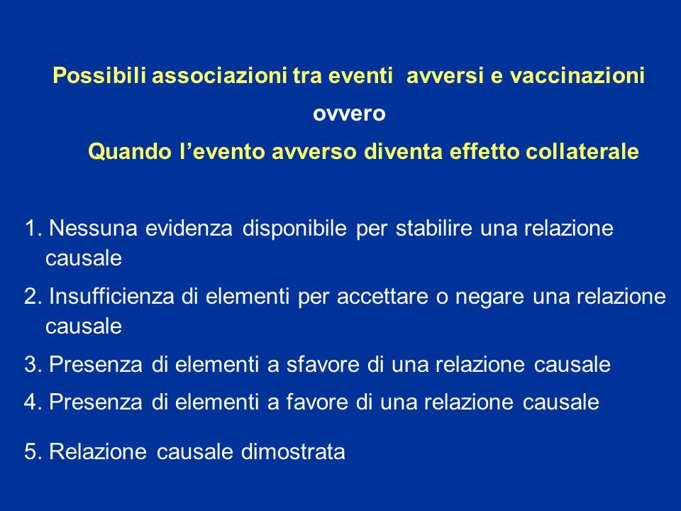 Possibili associazioni tra eventi avversi e vaccinazioni ovvero Quando levento avverso diventa effetto collaterale 1. Nessuna evidenza disponibile per
