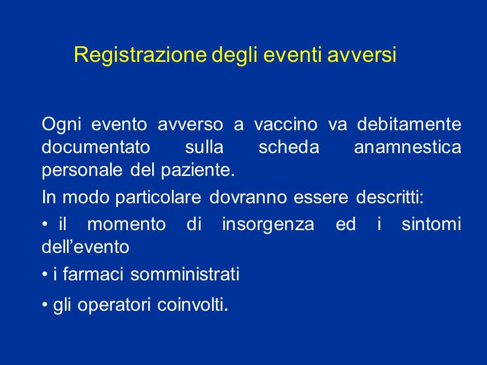 Registrazione degli eventi avversi Ogni evento avverso a vaccino va debitamente documentato sulla scheda anamnestica personale del paziente. In modo p