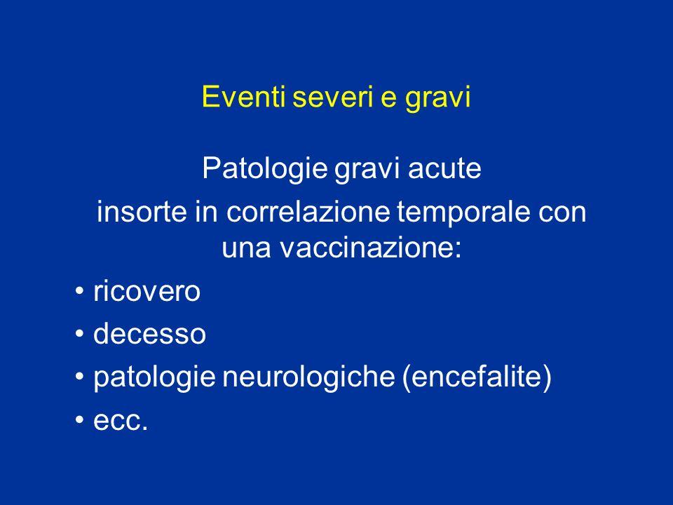 Eventi severi e gravi Patologie gravi acute insorte in correlazione temporale con una vaccinazione: ricovero decesso patologie neurologiche (encefalit