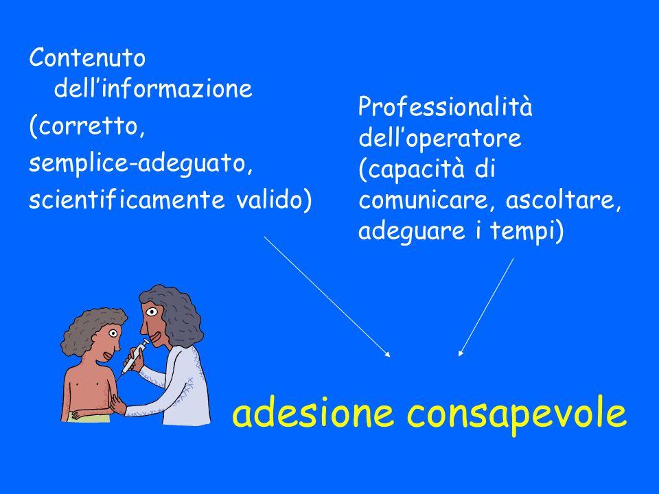 Il pediatra Ruolo importante nella promozione delle vaccinazioni per il ruolo di fiducia e comunicativo nei confronti della famiglia Partecipa a percorsi formativi comuni e condivide i materiali informativi E coinvolto nelle strategie
