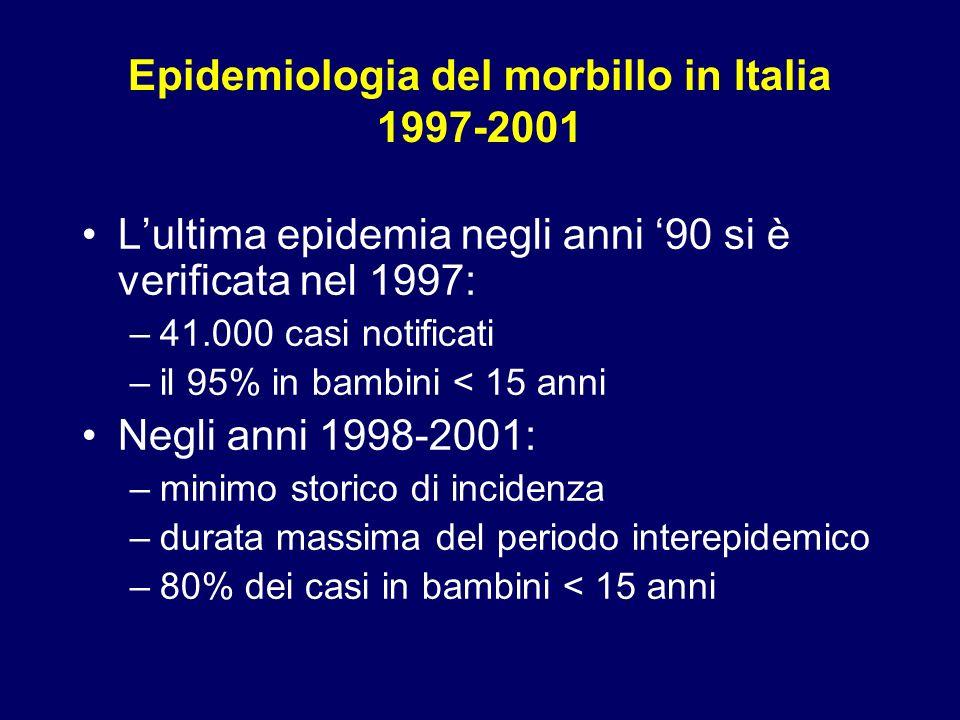 Epidemiologia del morbillo in Italia 1997-2001 Lultima epidemia negli anni 90 si è verificata nel 1997: –41.000 casi notificati –il 95% in bambini < 1
