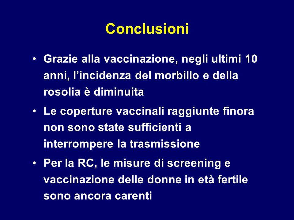 Conclusioni Grazie alla vaccinazione, negli ultimi 10 anni, lincidenza del morbillo e della rosolia è diminuita Le coperture vaccinali raggiunte finor
