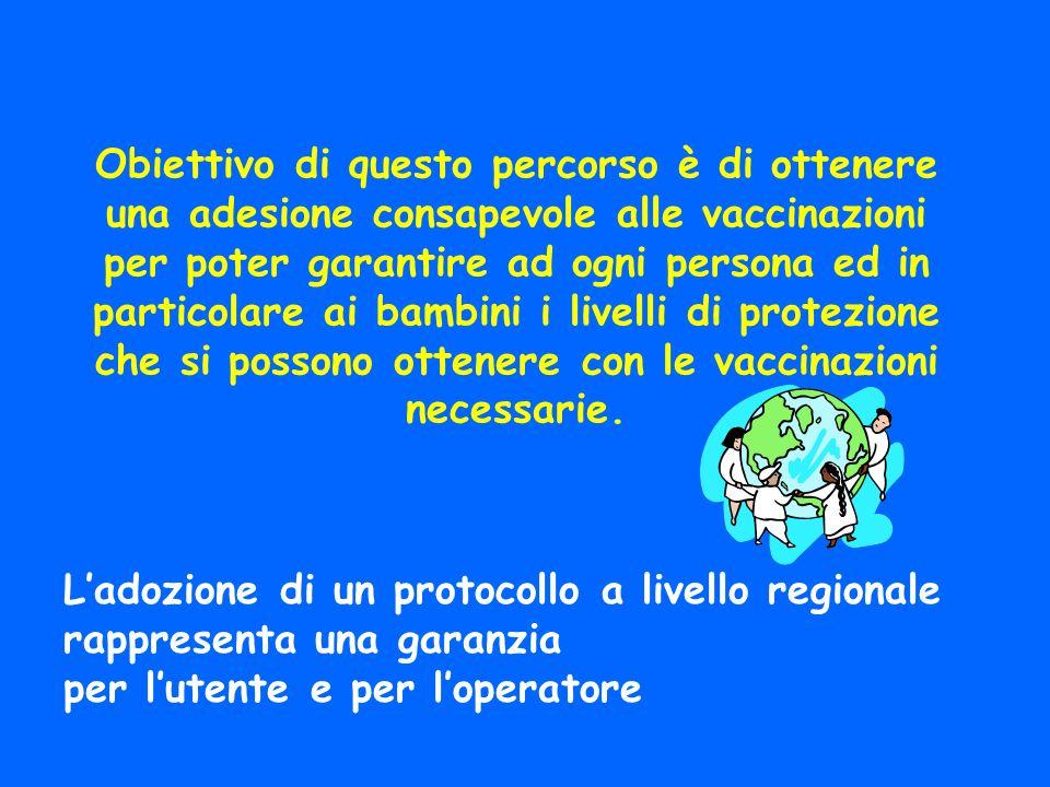 Obiettivo di questo percorso è di ottenere una adesione consapevole alle vaccinazioni per poter garantire ad ogni persona ed in particolare ai bambini i livelli di protezione che si possono ottenere con le vaccinazioni necessarie.
