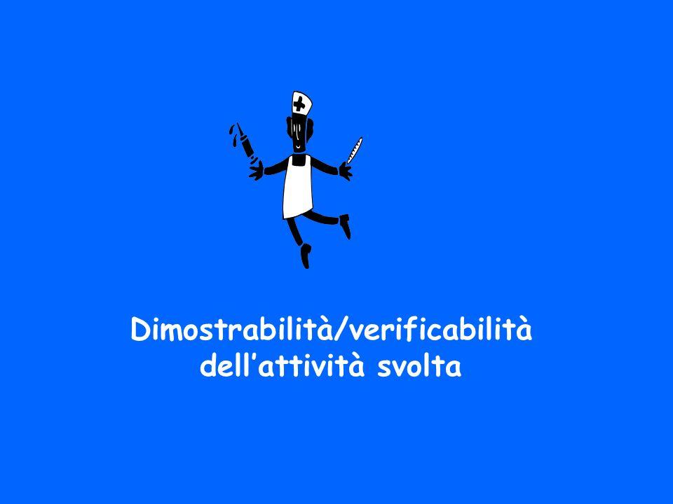 Dimostrabilità/verificabilità dellattività svolta