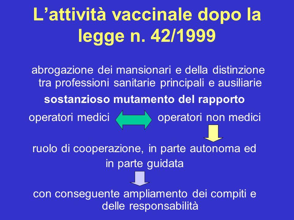 Lattività vaccinale dopo la legge n. 42/1999 abrogazione dei mansionari e della distinzione tra professioni sanitarie principali e ausiliarie sostanzi